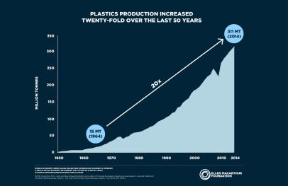 Foundation_New-Plastics-Economy_2